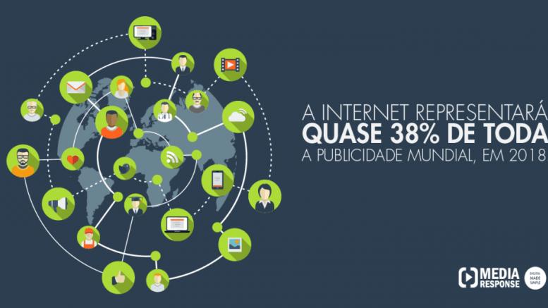 A-internet-representará-quase-38-de-toda-a-publicidade-mundial-em-2018.