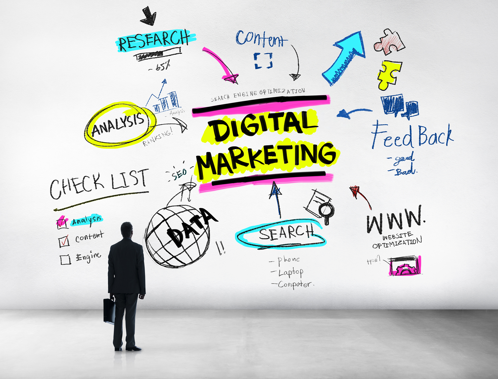 marketing-digital-para-empreendedores-com-digital-minds-em-belo-horizonte